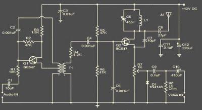 Circuit  TV