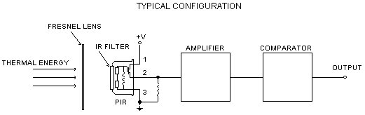 Electronics Schematic Diagram Infrared motion detector