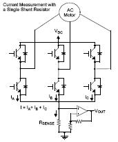 motor control applications