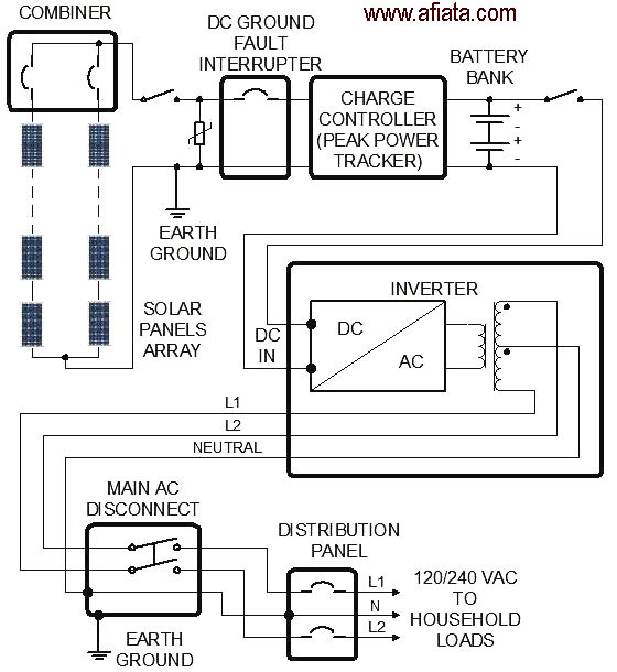 solar cell NiCad charger electric circuit diagram