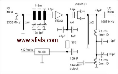 RF network analyzer