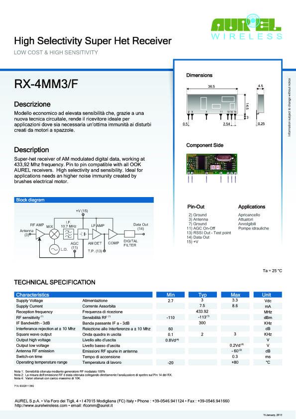 Aurel RX FM – RX-4M50FM60SF Kits