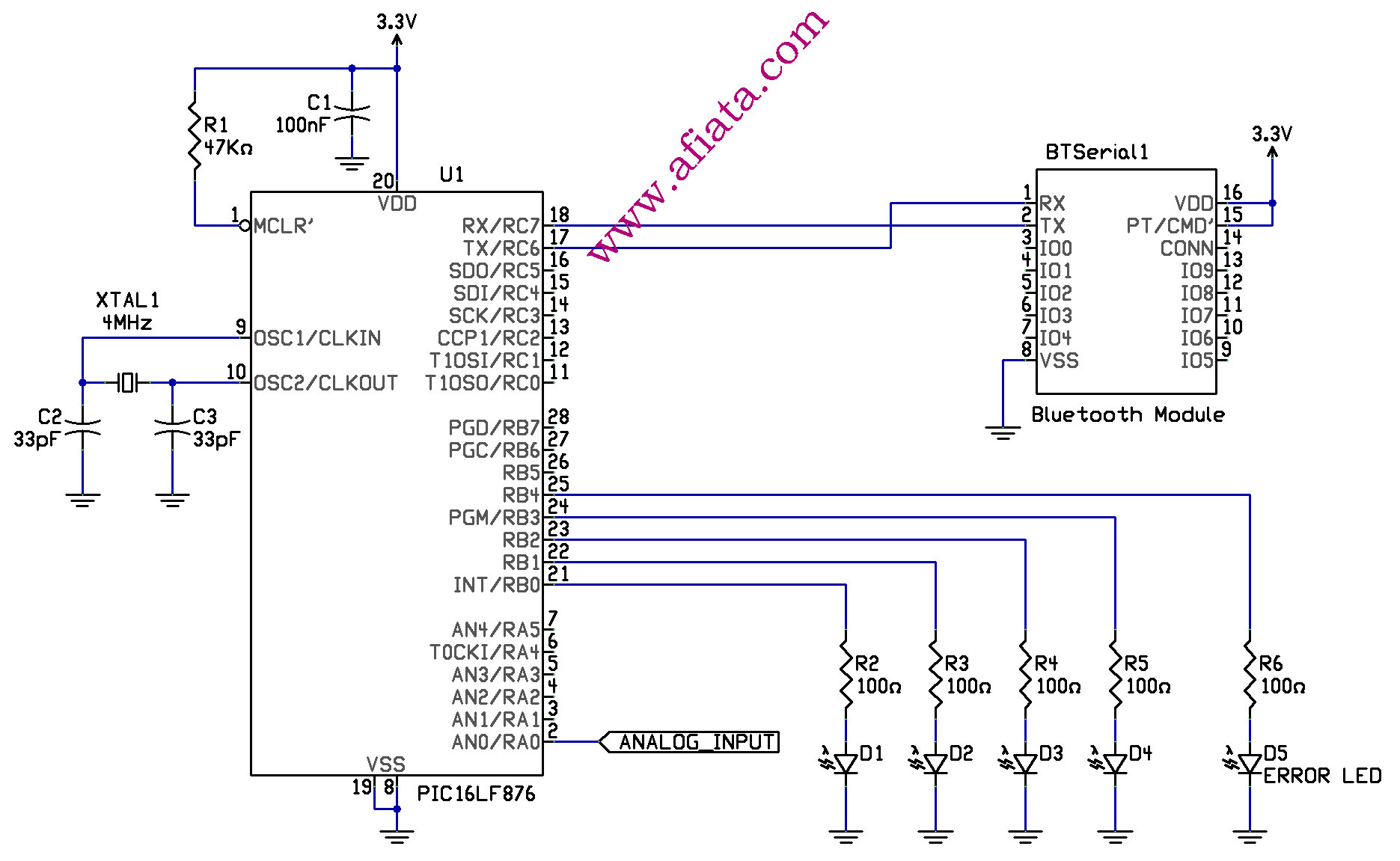 GSM SMS Controller using Bluetooth cellular phone and Bt serial