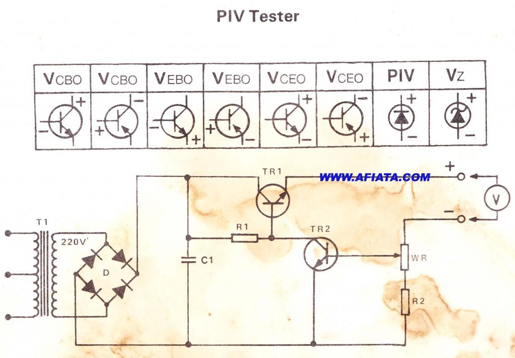 hspd 12 piv circuit