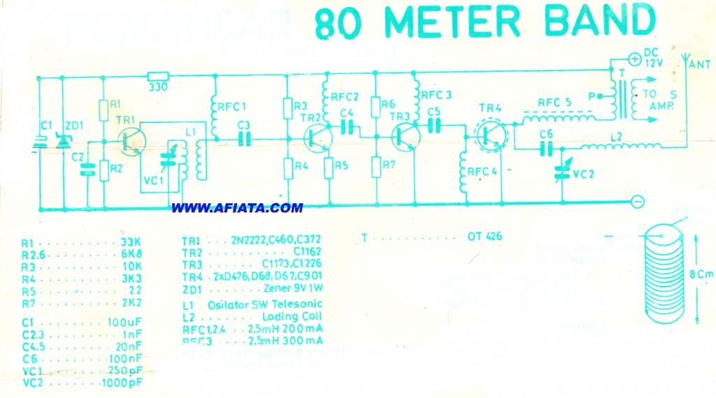 The 80 Meter band using TR 2N2222, C460, C372, C1162, C1173, C1226, D476, D68,D67,C901