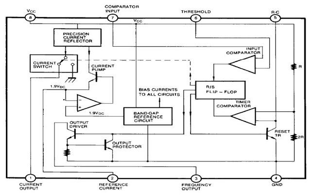 Data sheet ic LM331 DataSheet block diagram