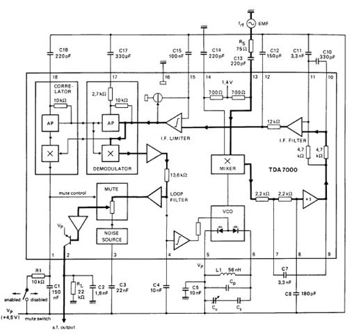 How to make Radio FM Receiver using TDA7000