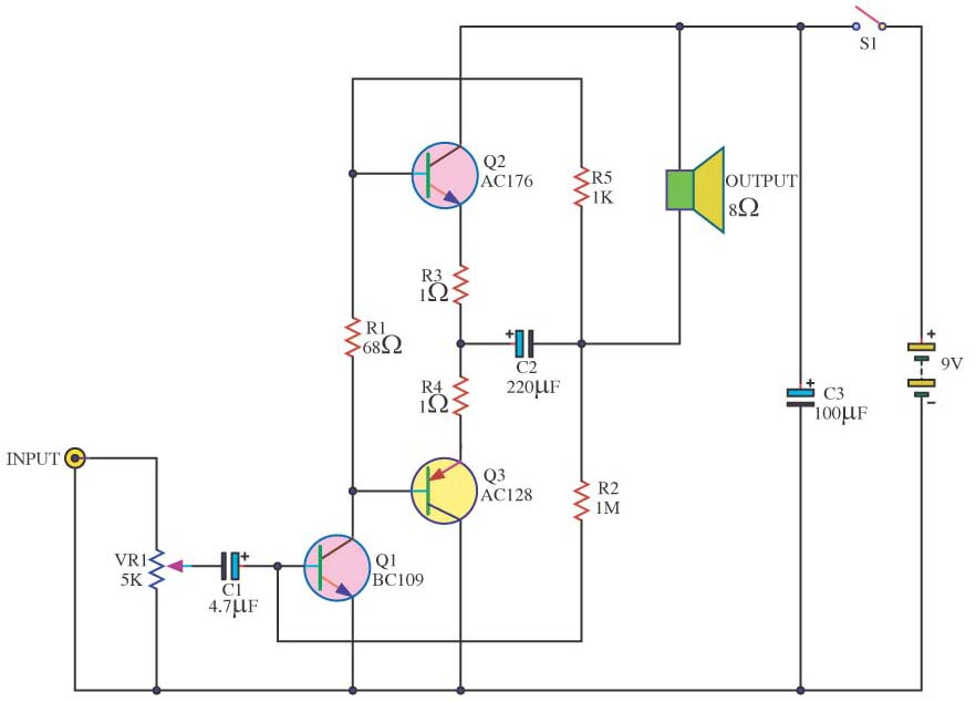 Classic amplifier OTL circuit20W using BC109, AC176
