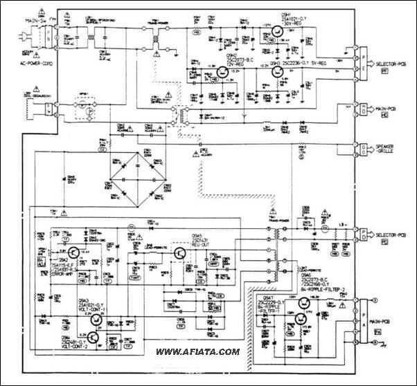 philips tv circuit diagram ireleast info colour tv circuit diagram the wiring diagram wiring circuit