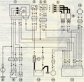 kawasaki CDI ignition circuit diagram kawasaki 900 zxi wiring diagram kawasaki 750 zxi wiring diagram Kawasaki 1100 ZXI Wiring-Diagram at gsmx.co