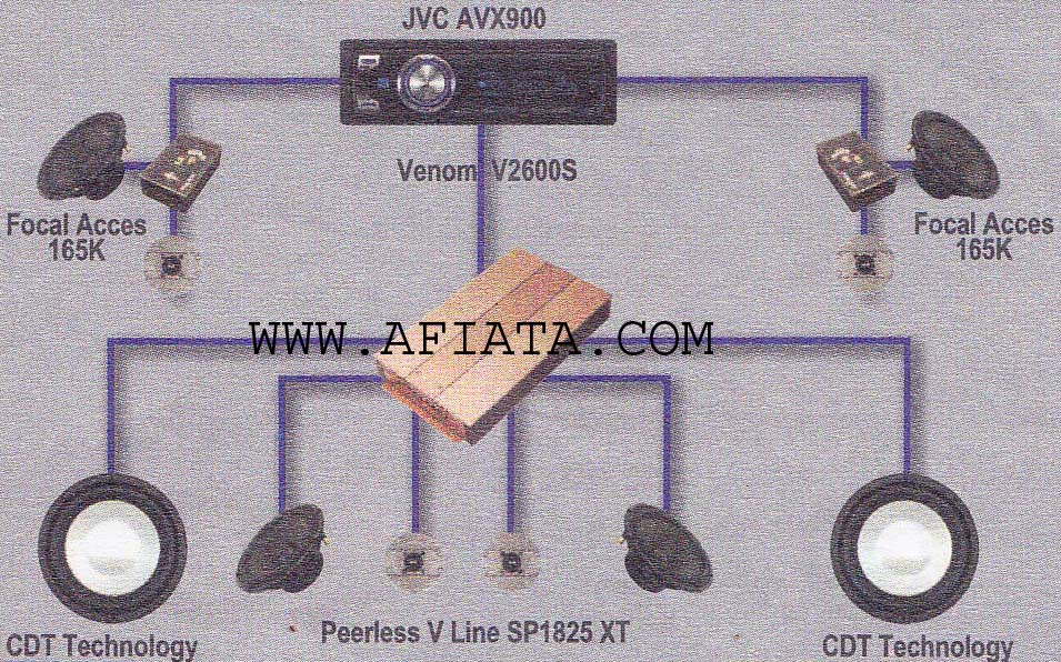 Old Fashioned Home Theater Speaker Wiring Diagram Ensign ...