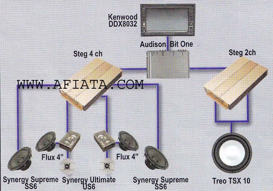Wiring Audio Car Honda Jazz