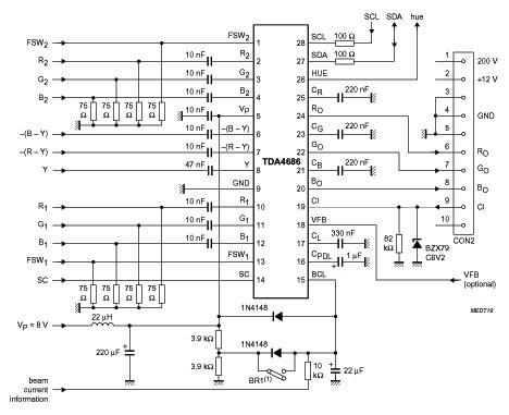 Video Processor TDA4686