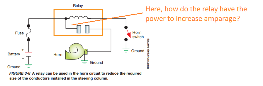 Automotive Horn Circuit