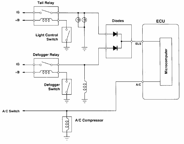 Air Conditioning Compressor controller Circuit Diagram schematic diagram of split type air conditioning circuit and Coleman Air Conditioner at mifinder.co